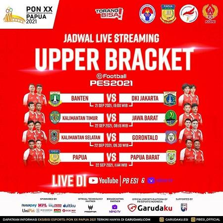 Peta Kekuatan Provinsi eFootball PES PON XX, Jabar Favorit Juara?