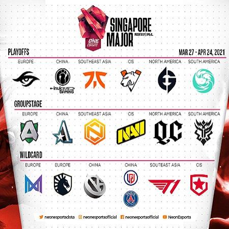 Akibat Lockdown, Neon Esports Terancam Gagal ke Singapore Major