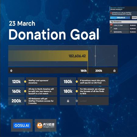 WePlay! WeSave Charity Play Tambah Target Baru, Donasi Lebih Besar!