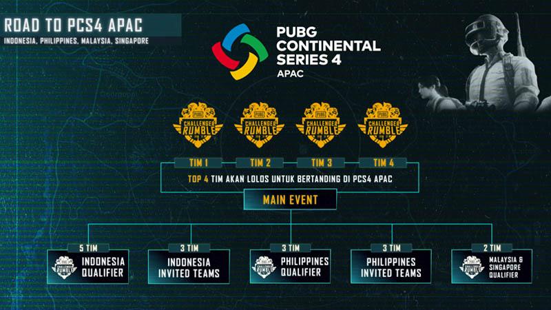 Pendaftaran PUBG Challenger Rumble Telah Dibuka!
