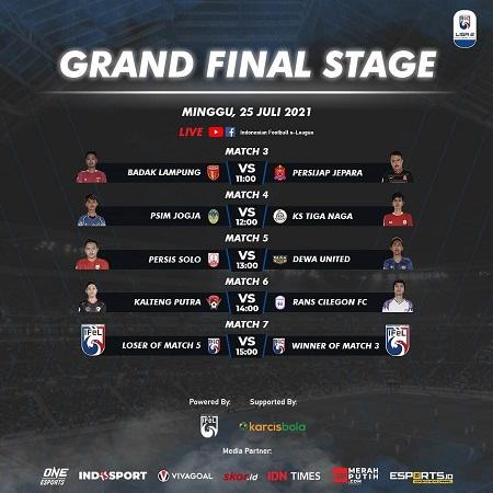 Kejutan Dewa United dan RANS Cilegon di Grand Final IFeL 2