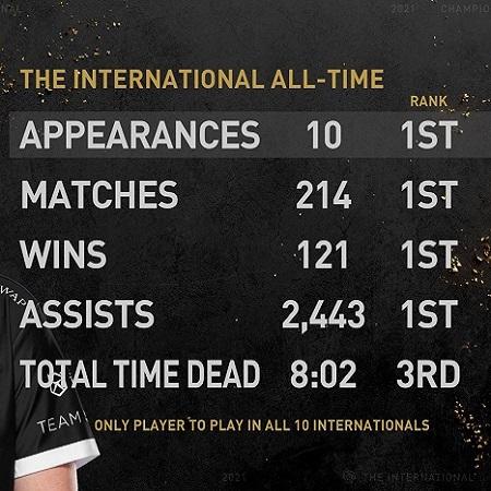 5 Rekor yang Tercipta di Hari-1 Main Event The International 10