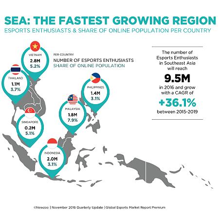 Tajir Melintir! Negara Peraup Dolar dari Esports, Indonesia?