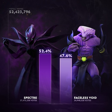 Faceless Void Gagal Dua Kali di Final Arcana Vote DOTA 2