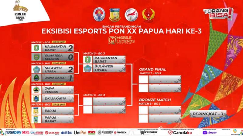Kalbar & Sulut Menang Laga Perdana PON XX Papua Cabor MLBB