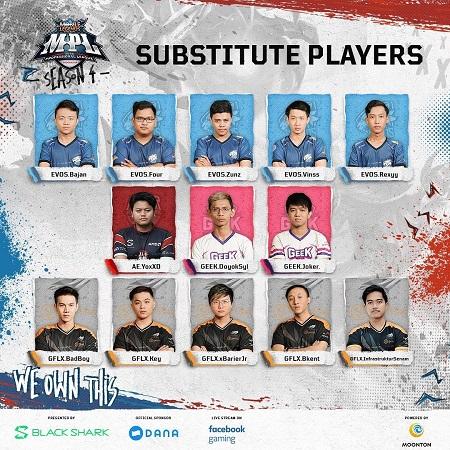 Belum Tampil, 13 Pemain Ini Menanti Debut di MPL S4!