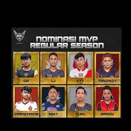Profil 16 Nominasi MVP Regular Season! Siapa Jagoanmu?
