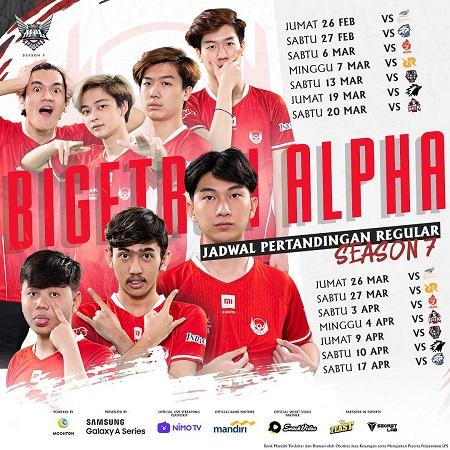 Profil Tim MPL Season 7: Bigetron Alpha Perlu Tetapkan Tim Utama