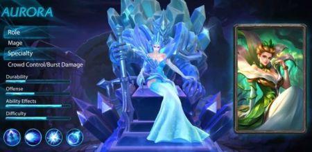 Ratu Salju Bagian Utara Land Of Dawn Aurora Mobile Legend