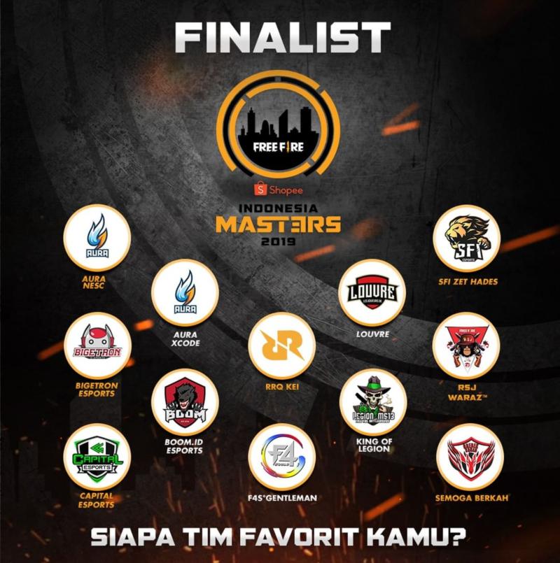 Esports Id Ragam Keseruan Grand Final Free Fire Shopee