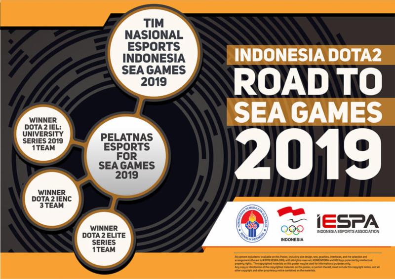 Indonesia Dota 2 Road To SEA Games 2019
