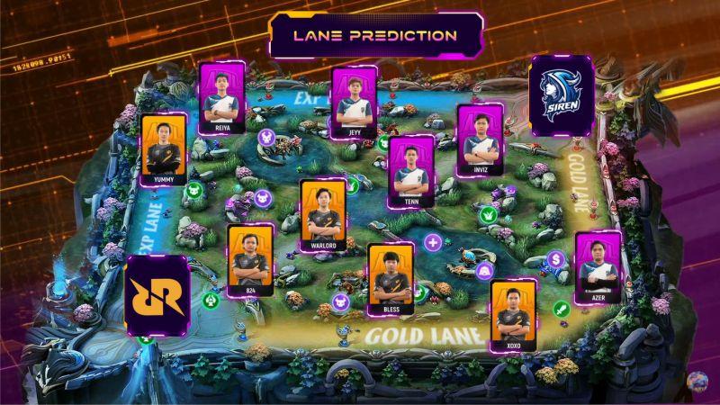 Line-up Siren Esport vs RRQ Sena