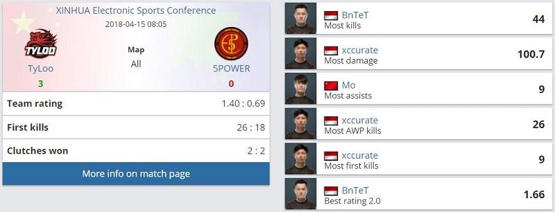 Statistik Final